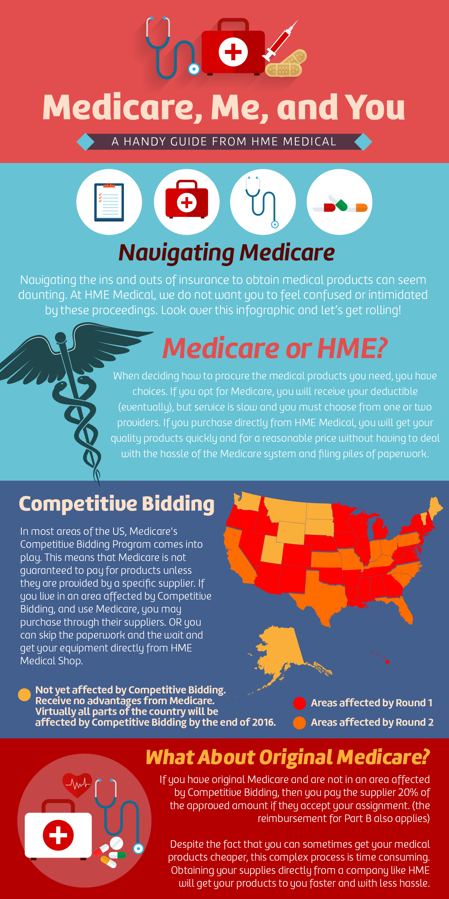 How to Navigate Medicare