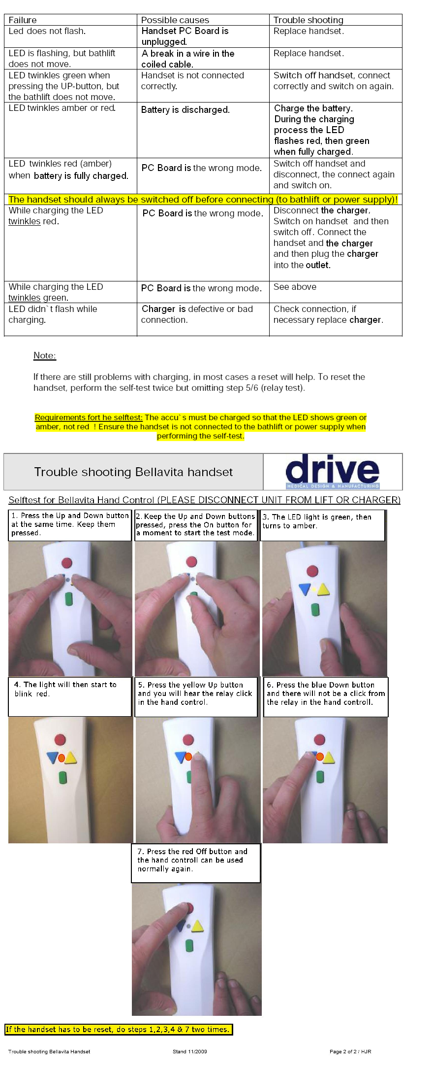 Fix a Bellavita Hand Control Battery